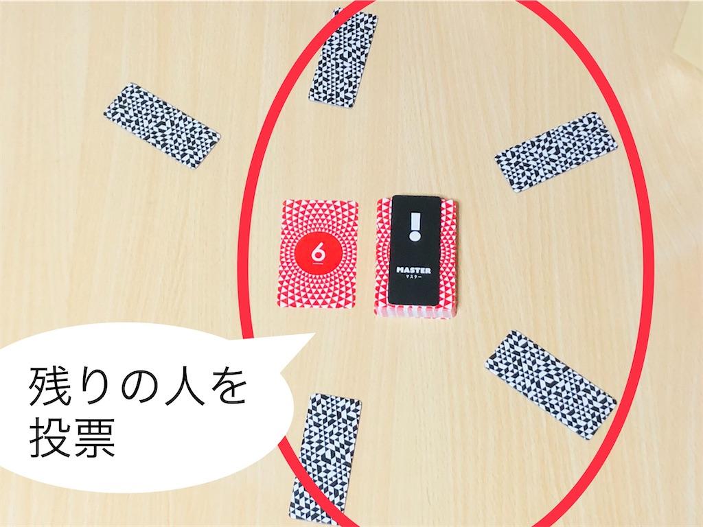 f:id:xyoshixaki:20210612011815j:image