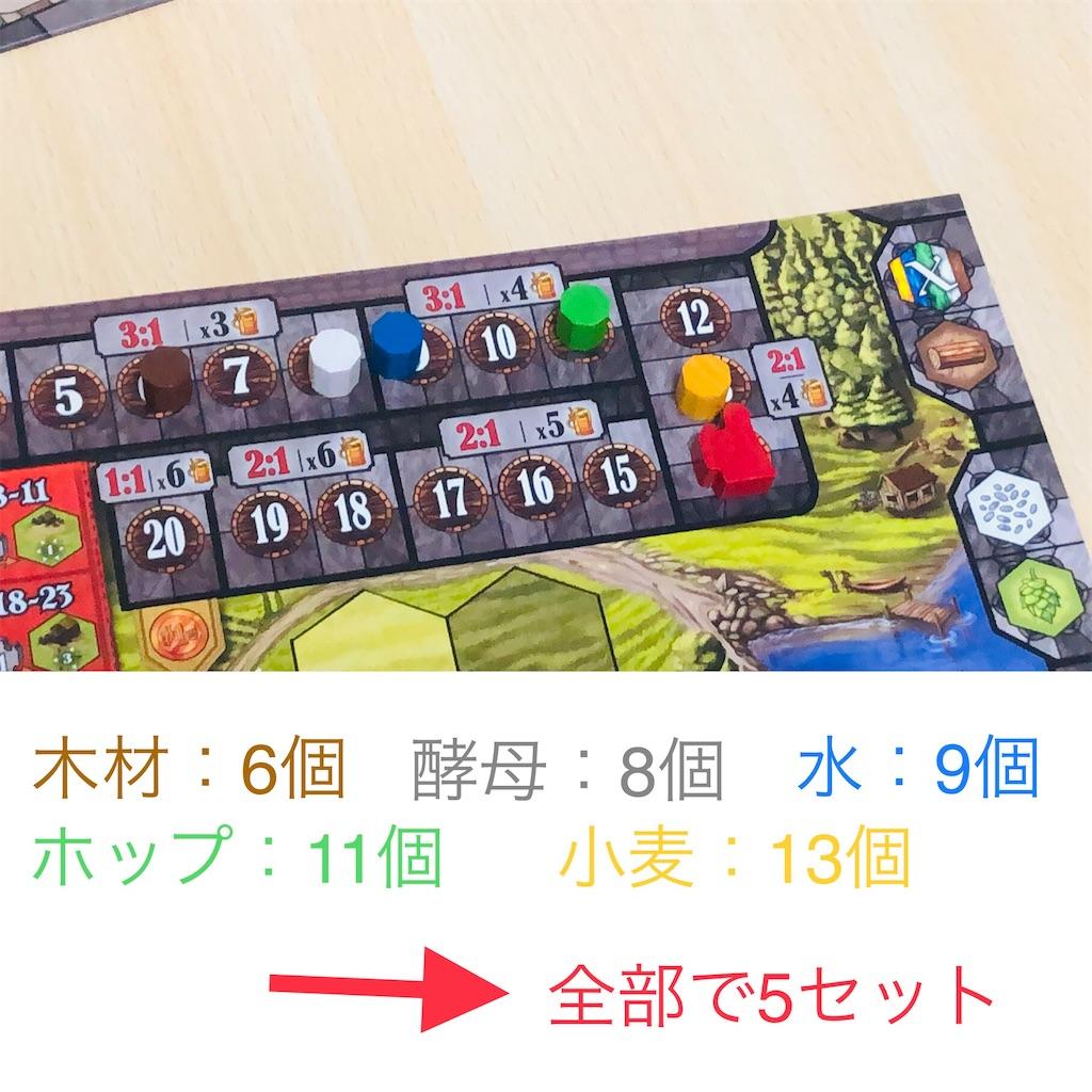 f:id:xyoshixaki:20210910003028j:image