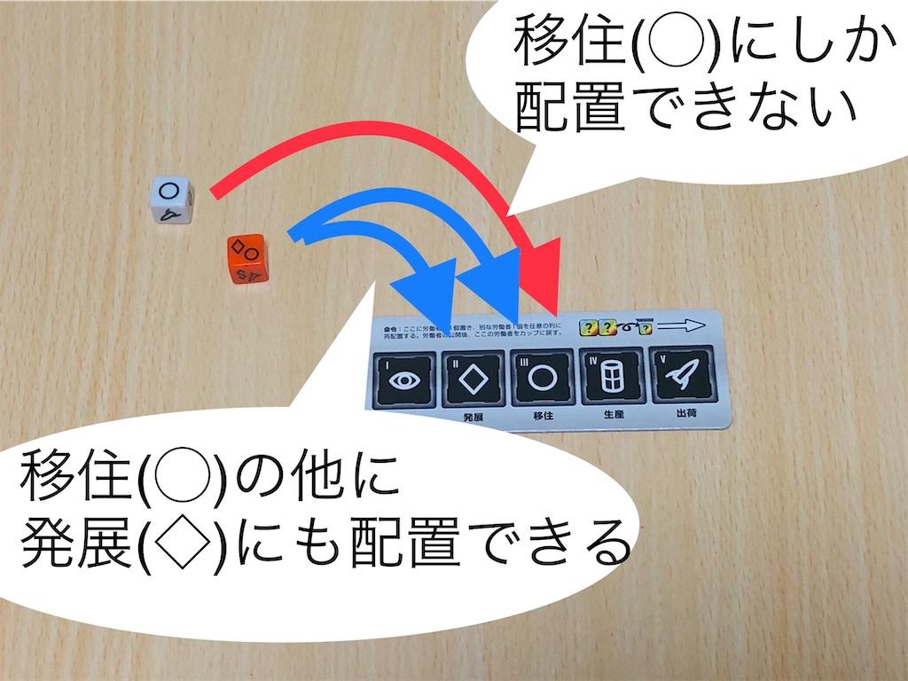 f:id:xyoshixaki:20211006012739j:image