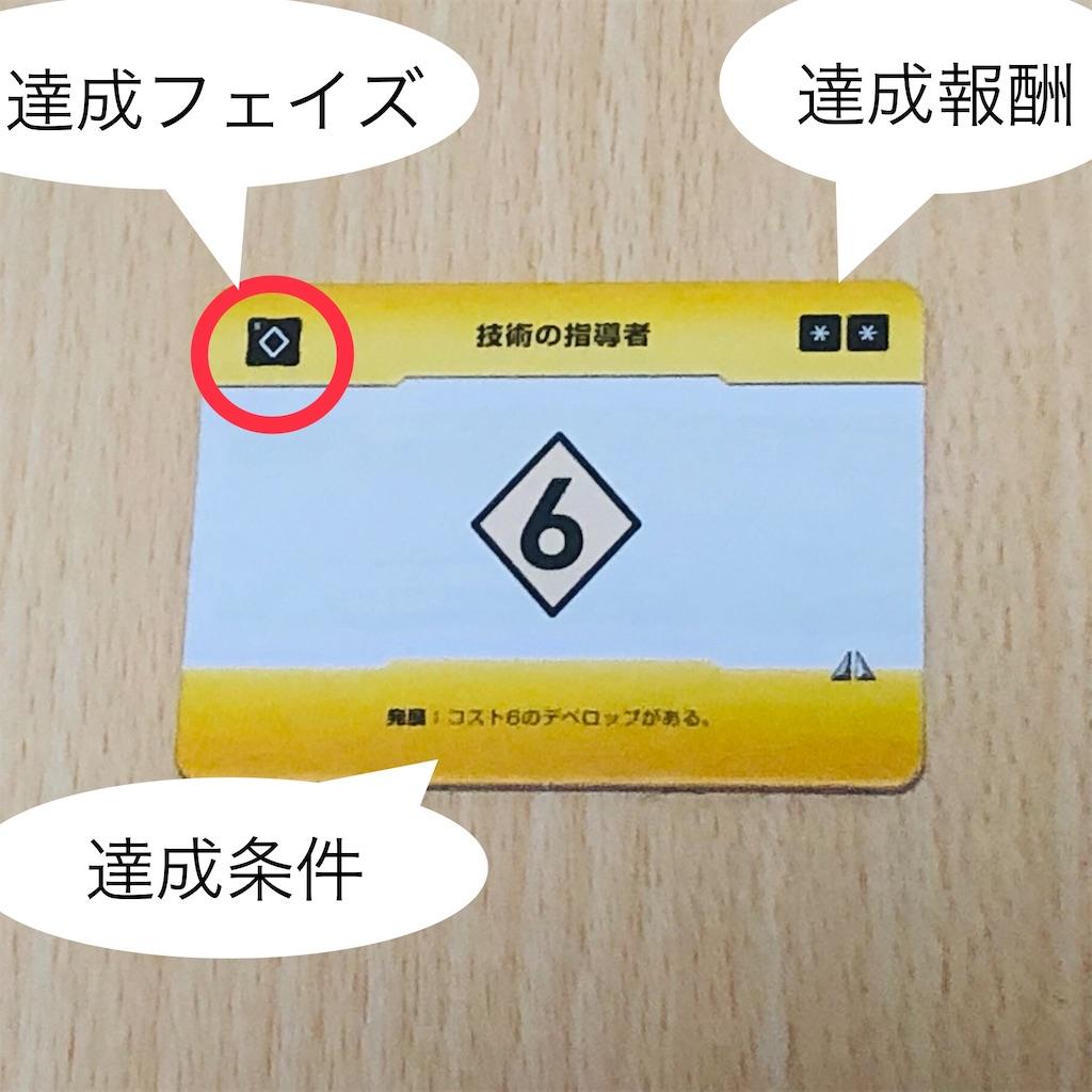 f:id:xyoshixaki:20211006013518j:image
