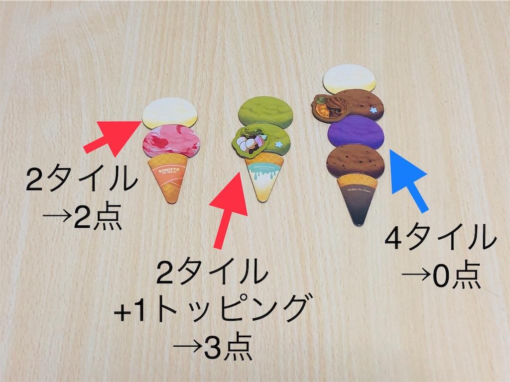 f:id:xyoshixaki:20211027005244j:image