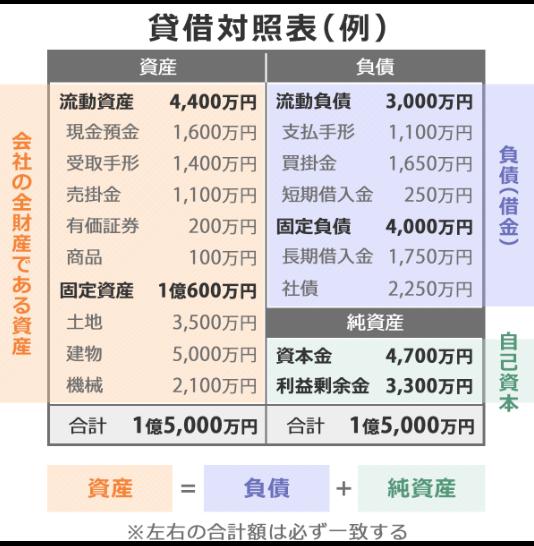 f:id:xyuya:20200116230015p:plain