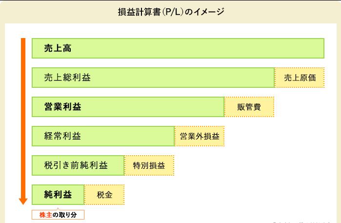 f:id:xyuya:20200119132430p:plain
