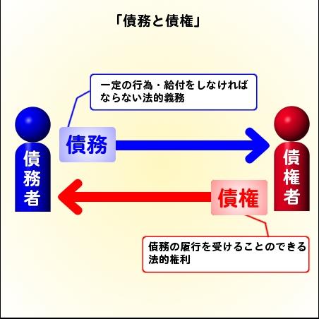 f:id:xyuya:20200126233613p:plain