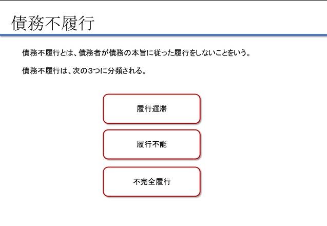 f:id:xyuya:20200126233751p:plain