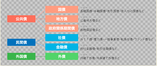 f:id:xyuya:20200127212227p:plain