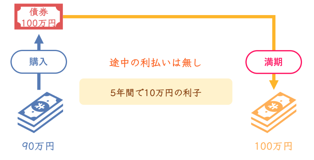 f:id:xyuya:20200127212441p:plain