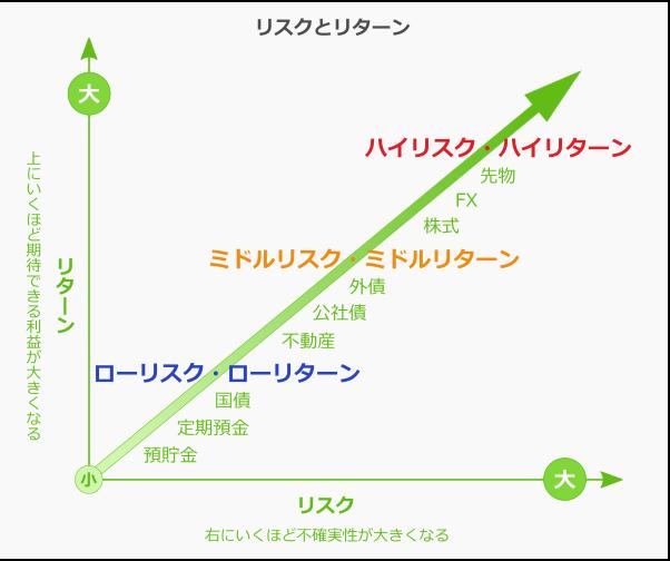 f:id:xyuya:20200127212601p:plain