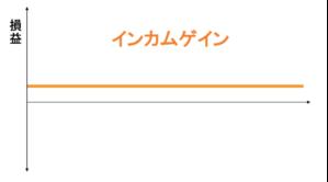 f:id:xyuya:20200128215830p:plain