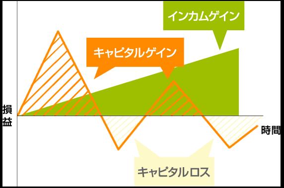 f:id:xyuya:20200128215854p:plain