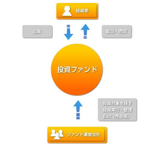f:id:xyuya:20200128220137p:plain