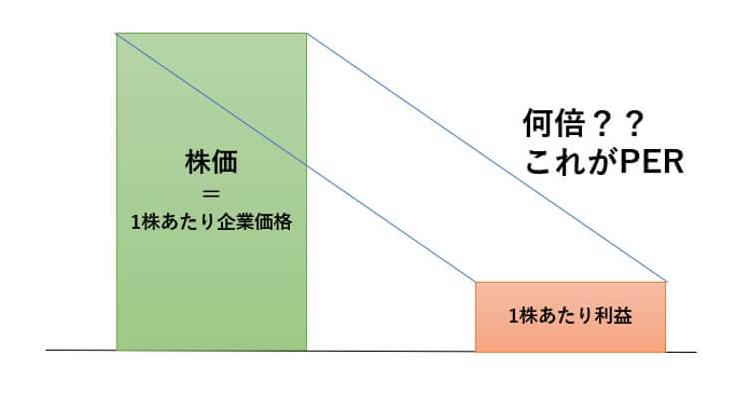 f:id:xyuya:20200201170238p:plain