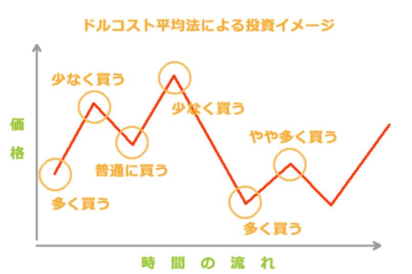 f:id:xyuya:20200201214050p:plain