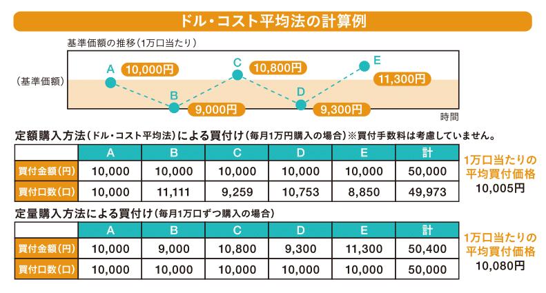 f:id:xyuya:20200201214532p:plain