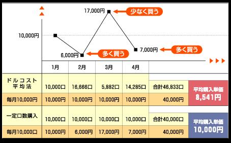 f:id:xyuya:20200201214720p:plain