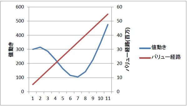 f:id:xyuya:20200201220242p:plain