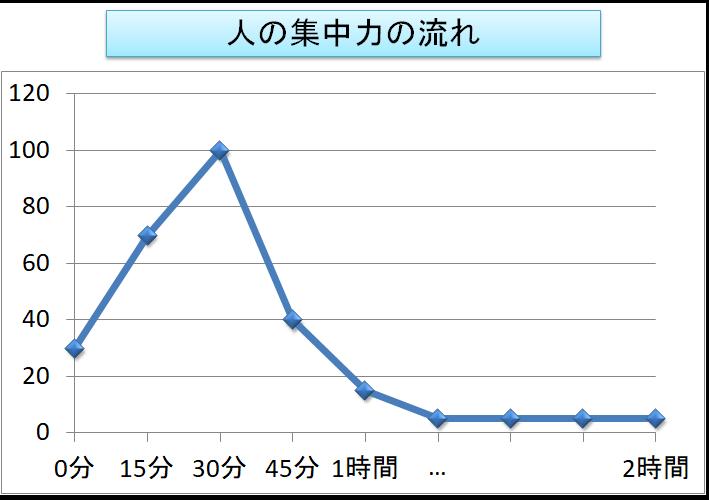 f:id:xyuya:20200204194017p:plain