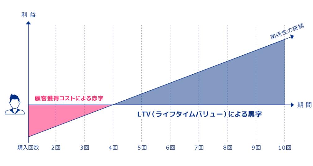 f:id:xyuya:20200209142918p:plain