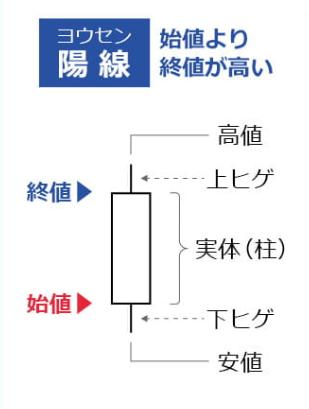f:id:xyuya:20200214075053p:plain