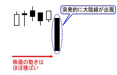 f:id:xyuya:20200214181338p:plain