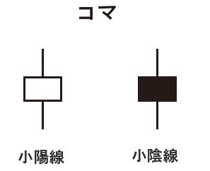 f:id:xyuya:20200214181502p:plain