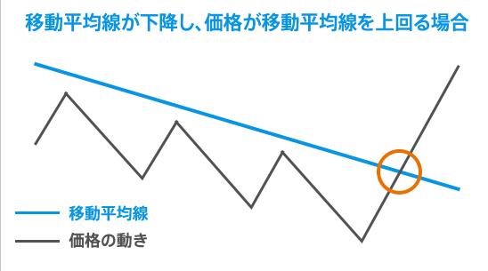 f:id:xyuya:20200216134124p:plain