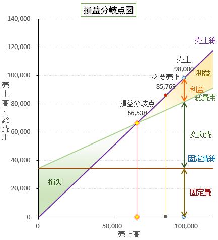 f:id:xyuya:20200415073825p:plain