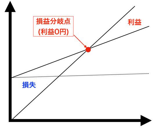 f:id:xyuya:20200416073624p:plain