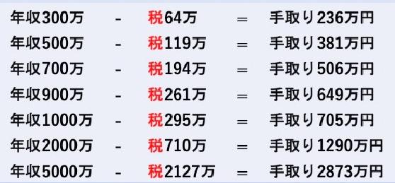f:id:xyuya:20200510102632p:plain