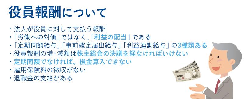 f:id:xyuya:20200514073456p:plain
