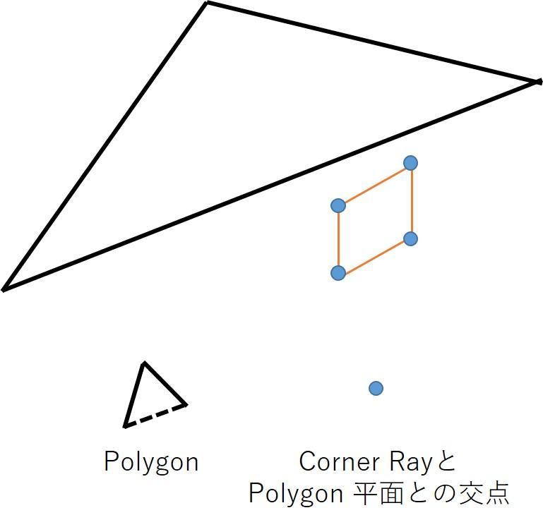 f:id:xyz600:20180812120628j:plain