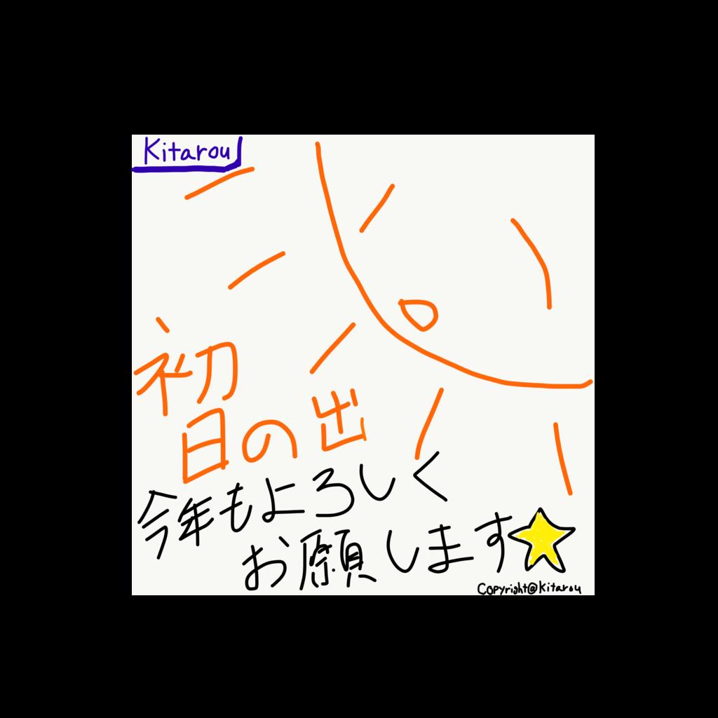 f:id:xyzkitazyx:20170101210400p:plain