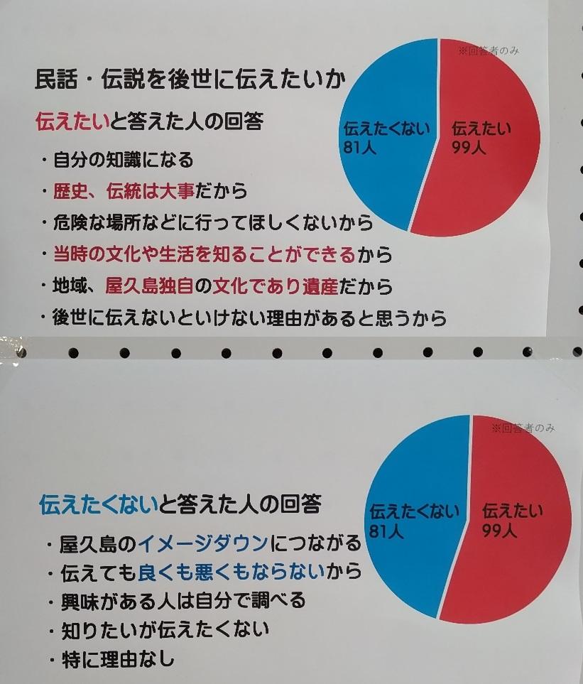 f:id:y-6kakudo:20191208194007j:plain