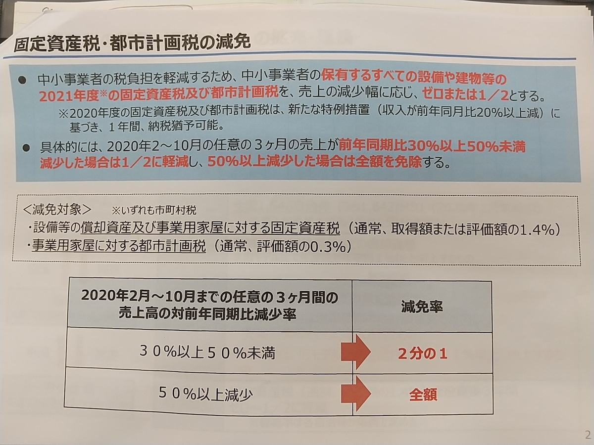 f:id:y-6kakudo:20200507232236j:plain