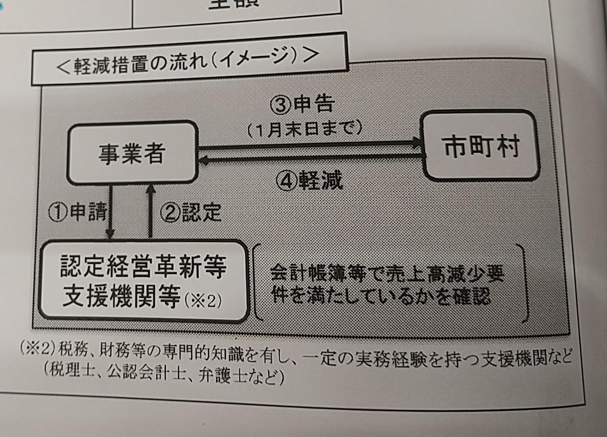 f:id:y-6kakudo:20200507232502j:plain
