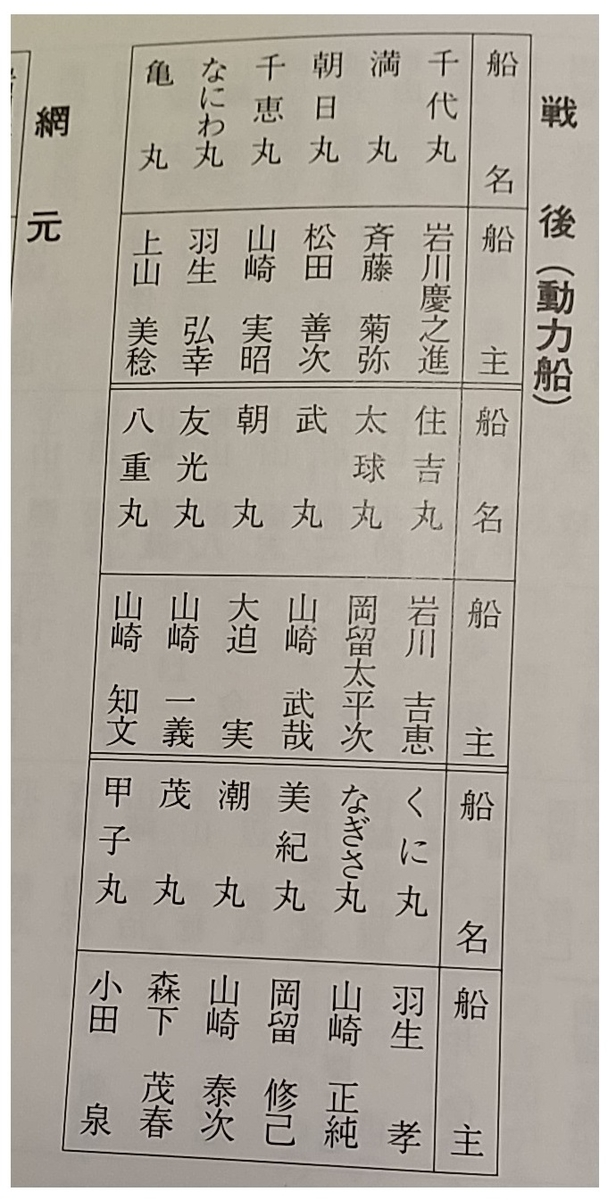 f:id:y-6kakudo:20200608010856j:plain