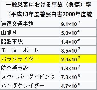 f:id:y-6kakudo:20200613081048j:plain