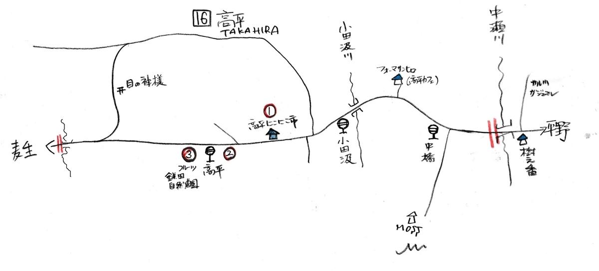 f:id:y-6kakudo:20201222195413j:plain