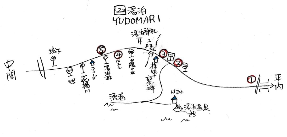 f:id:y-6kakudo:20201225215932j:plain