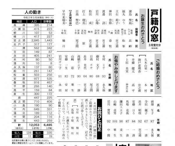 f:id:y-6kakudo:20210528213333j:plain