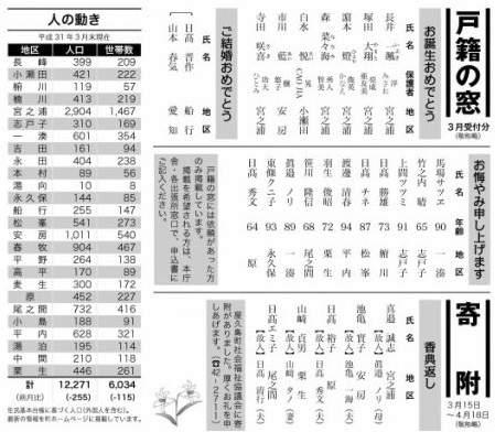 f:id:y-6kakudo:20210528213440j:plain