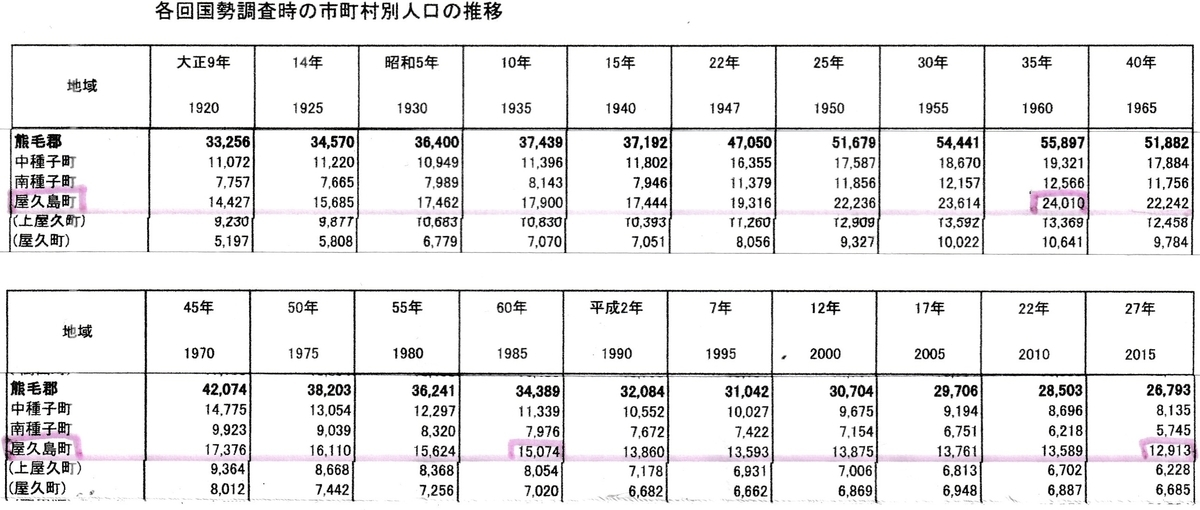 f:id:y-6kakudo:20210528214221j:plain