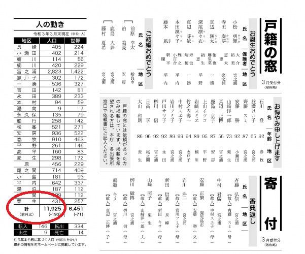 f:id:y-6kakudo:20210528214951j:plain