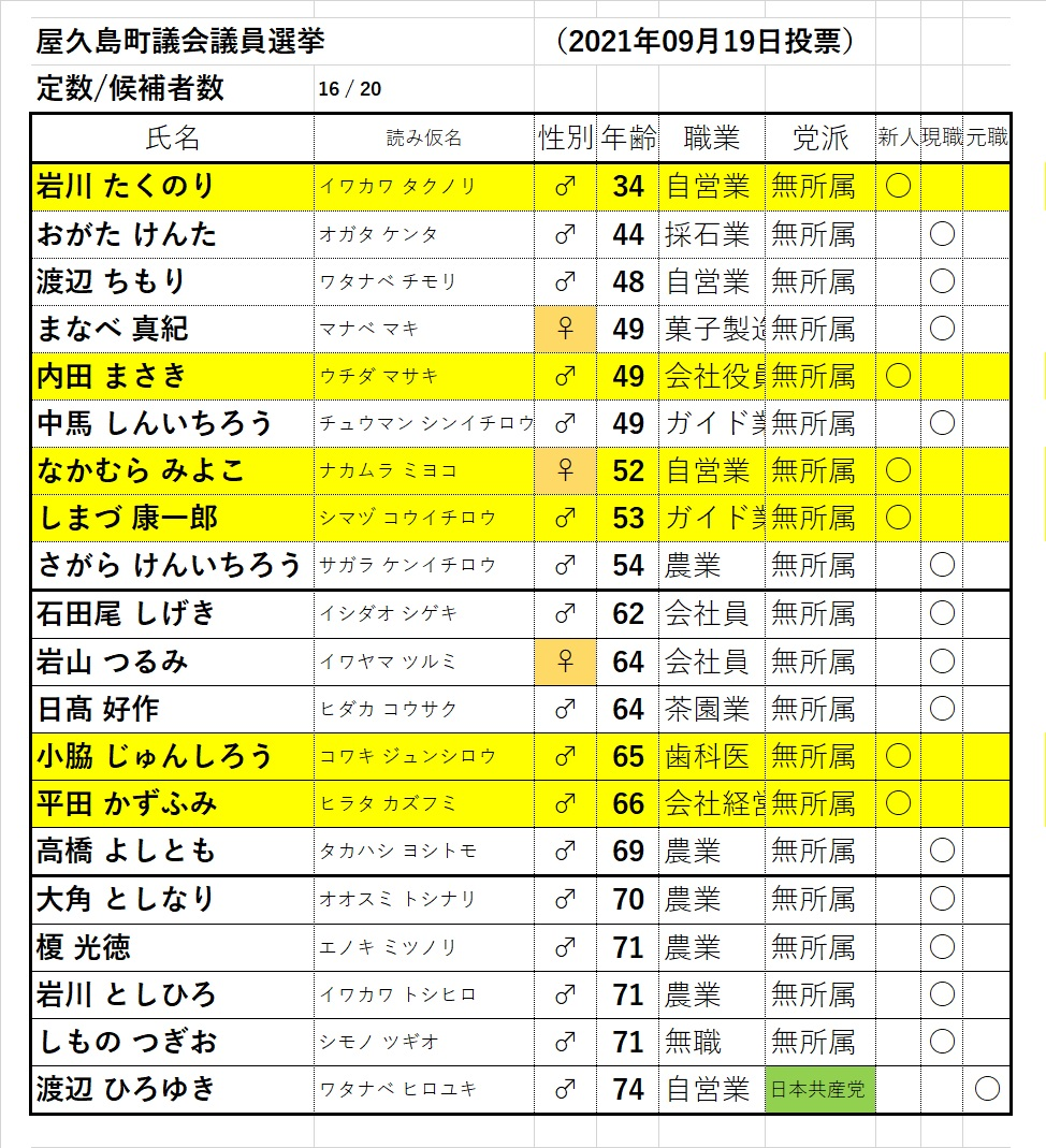 f:id:y-6kakudo:20210918234837j:plain