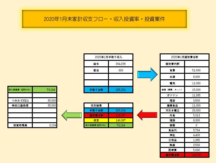 f:id:y-akihiro8156:20200202210341p:plain