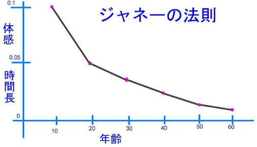 f:id:y-camellia29:20180618215711j:plain