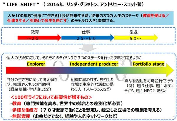 f:id:y-camellia29:20190108001652j:plain