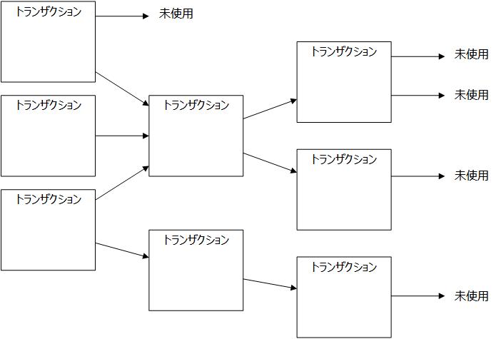 f:id:y-hoshizuki:20181022125547p:plain