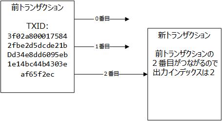f:id:y-hoshizuki:20181022130135p:plain