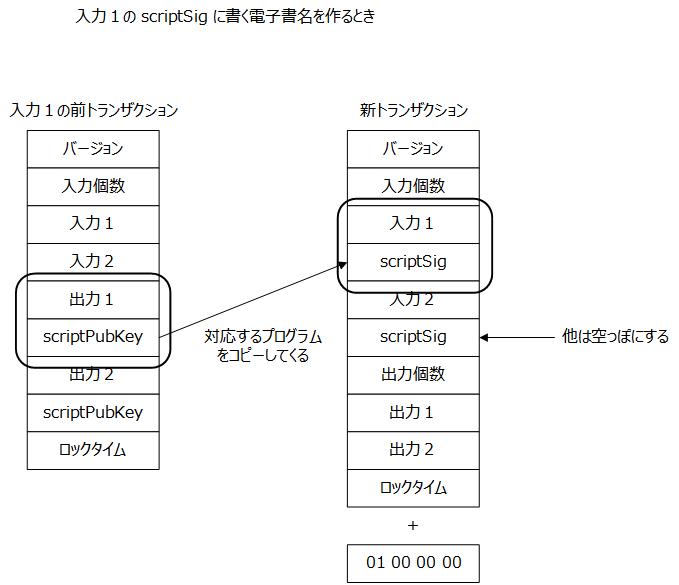 f:id:y-hoshizuki:20181022130426p:plain